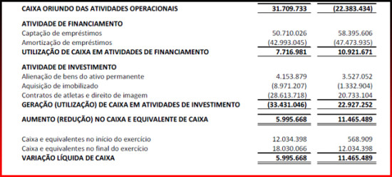 dfc investimentos e financeiros