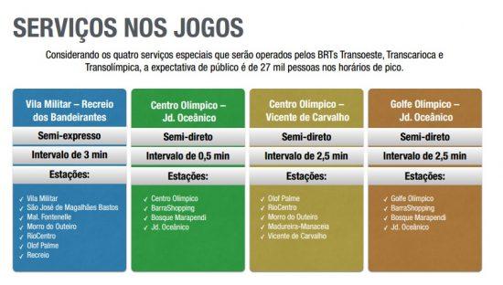 BRT Especial Rio2016